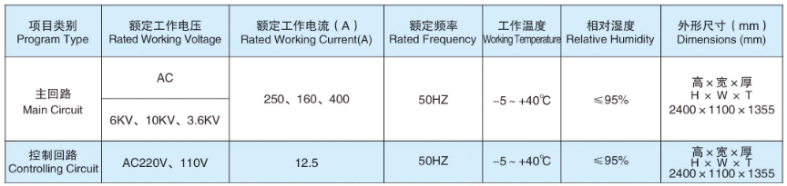 Main technical parameters of SDJSK high voltage vacuum switch cabinet